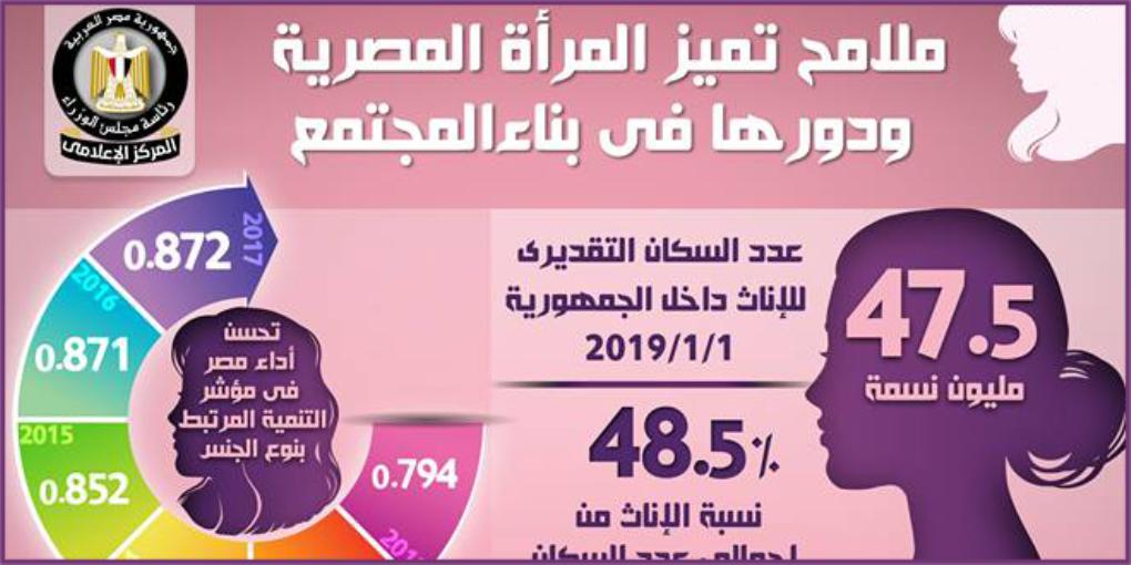 بالإنفوجراف... تعرف على أبرز ملامح تميز المرأة المصرية ودورها في بناء المجتمع